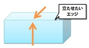 バンダイエッジの処理と、パーツのエッジを立たせる方法